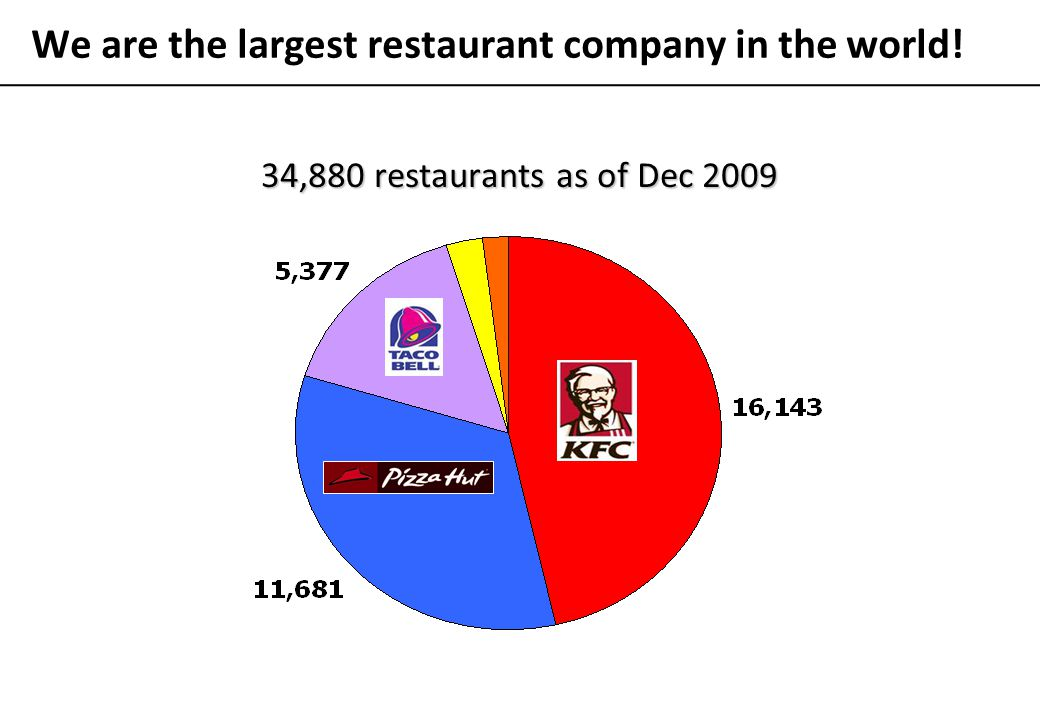 We are the largest restaurant company in the world!