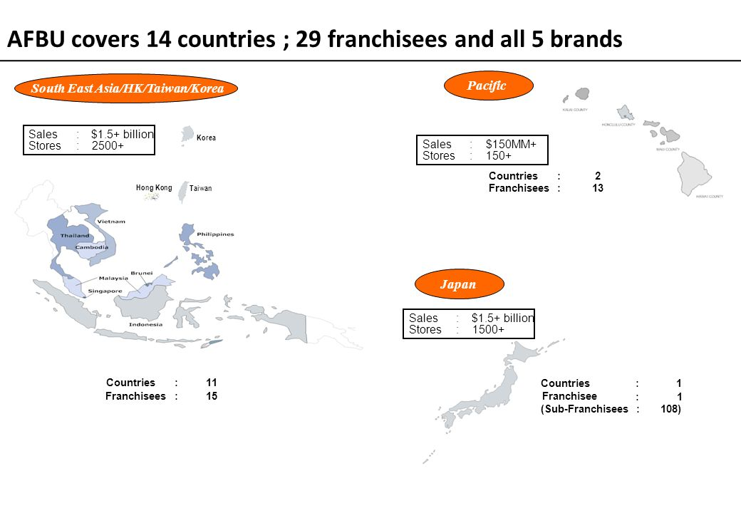 AFBU covers 14 countries ; 29 franchisees and all 5 brands