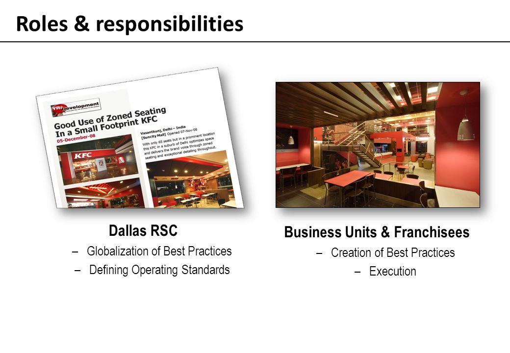 Roles & responsibilities Business Units & Franchisees