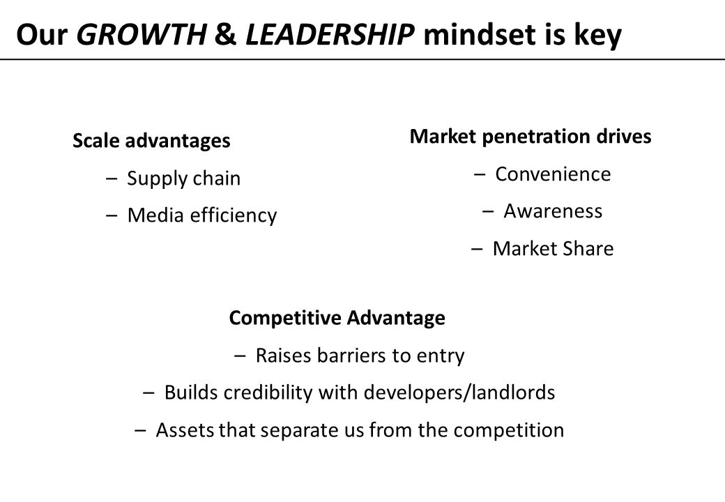 Our GROWTH & LEADERSHIP mindset is key