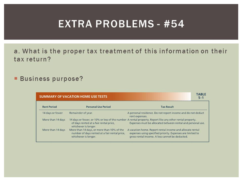 Extra problems - #54 a. What is the proper tax treatment of this information on their tax return.