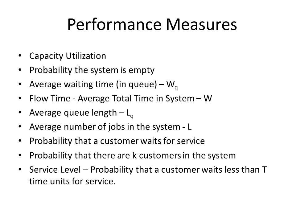 Performance Measures Capacity Utilization