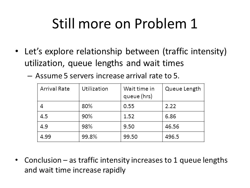 Still more on Problem 1 Let's explore relationship between (traffic intensity) utilization, queue lengths and wait times.