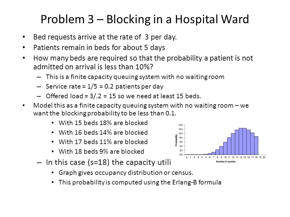 Problem 3 – Blocking in a Hospital Ward