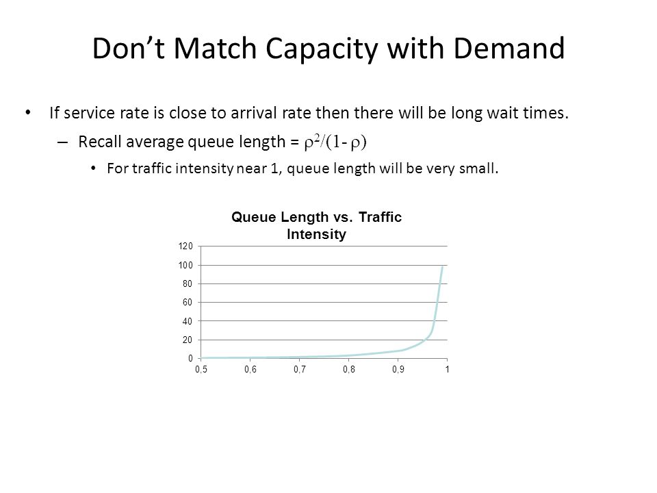 Don't Match Capacity with Demand