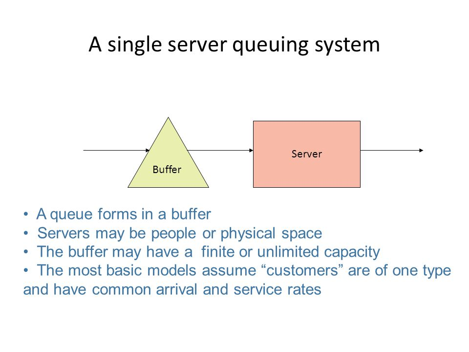 A single server queuing system