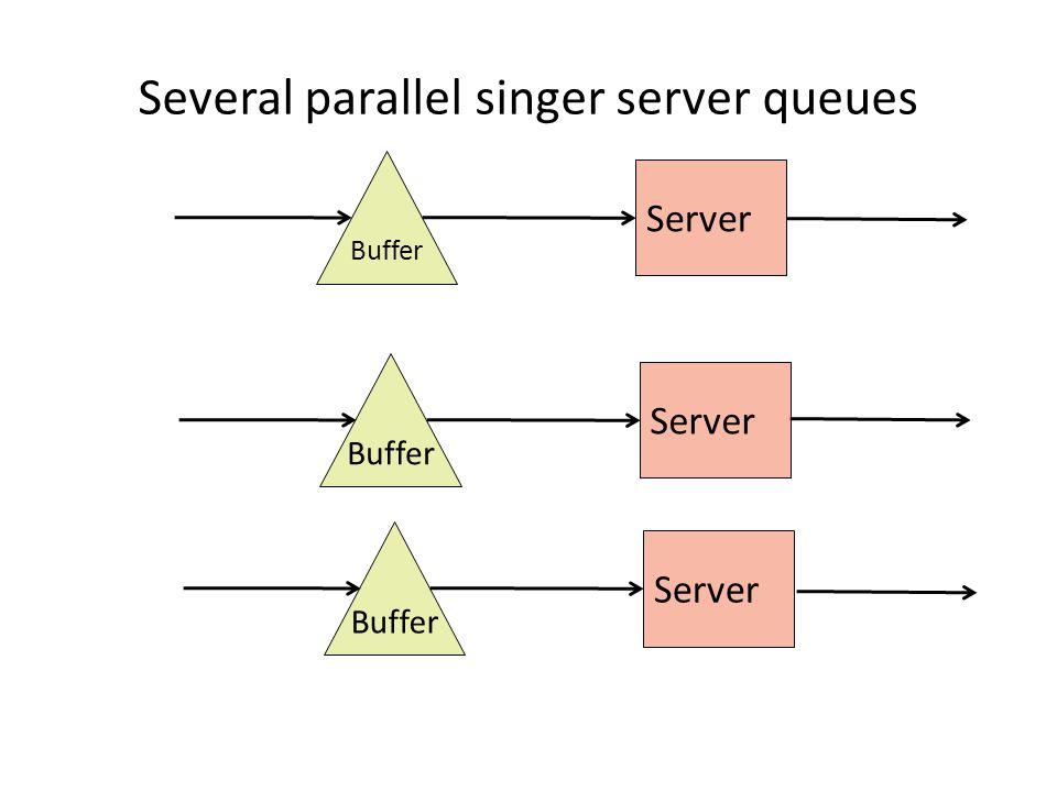 Several parallel singer server queues