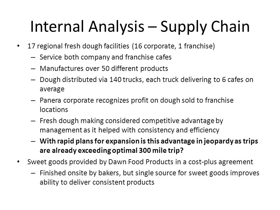 Internal Analysis – Supply Chain