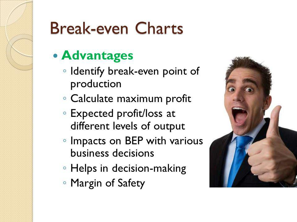 Break-even Charts Advantages Identify break-even point of production