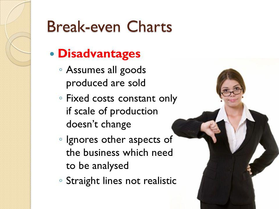 Break-even Charts Disadvantages Assumes all goods produced are sold