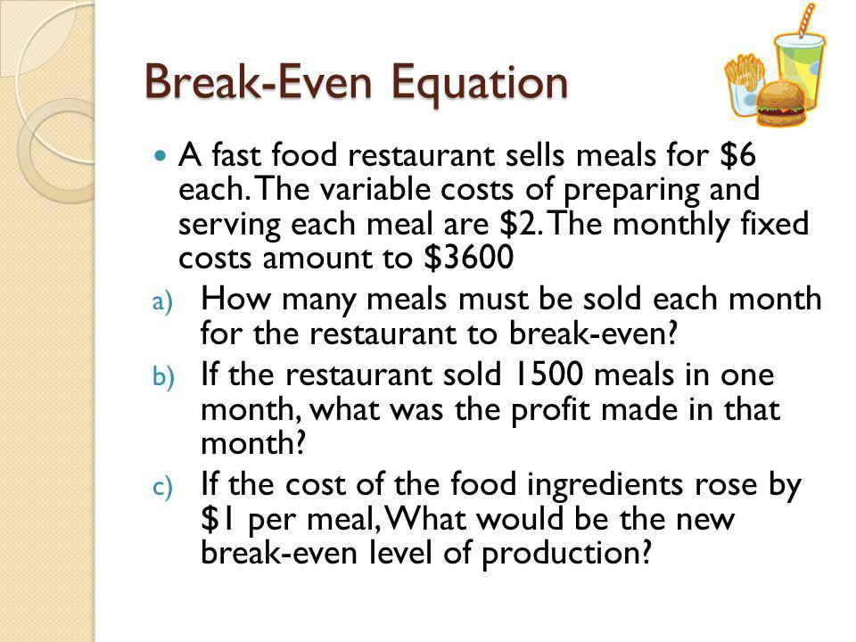 Break-Even Equation