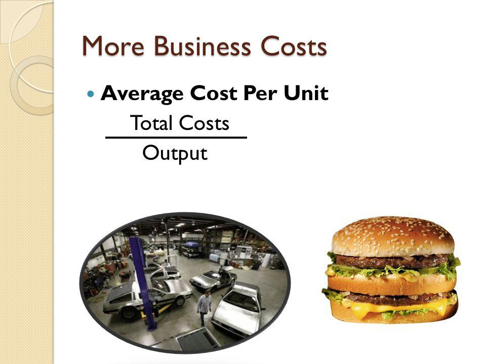 More Business Costs Average Cost Per Unit Total Costs Output
