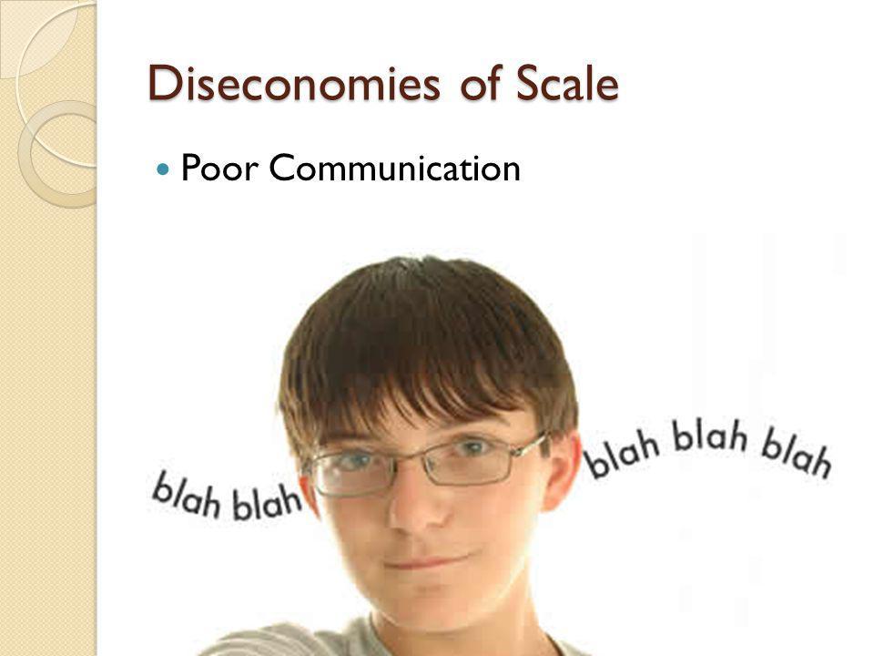 Diseconomies of Scale Poor Communication