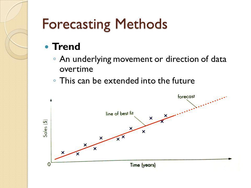 Forecasting Methods Trend