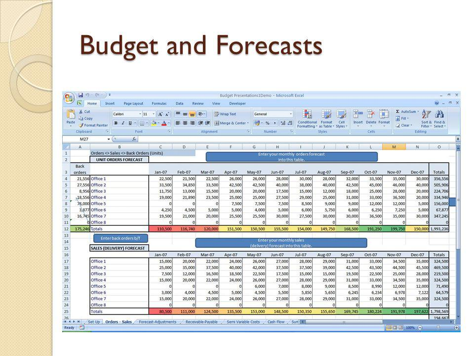 how to prepare budgets and forecasts