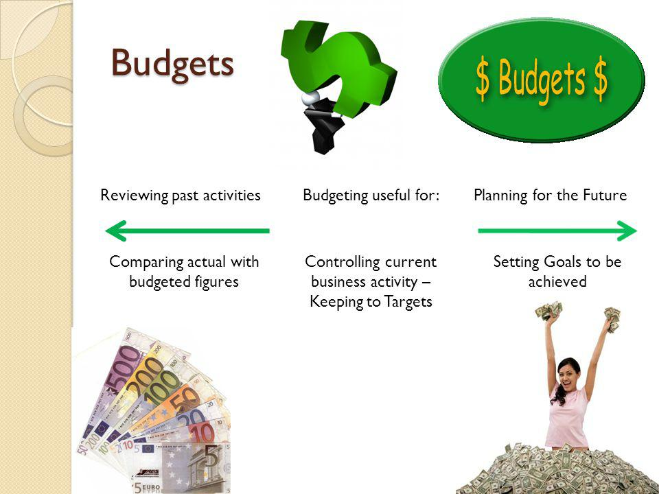 Budgets Reviewing past activities Budgeting useful for: