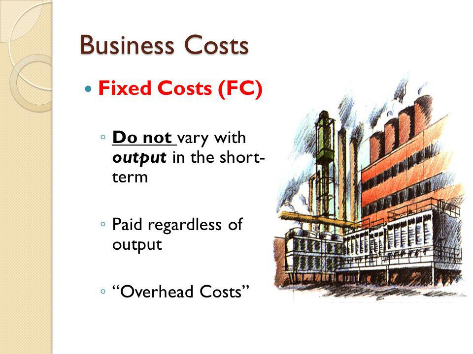 Business Costs Fixed Costs (FC)