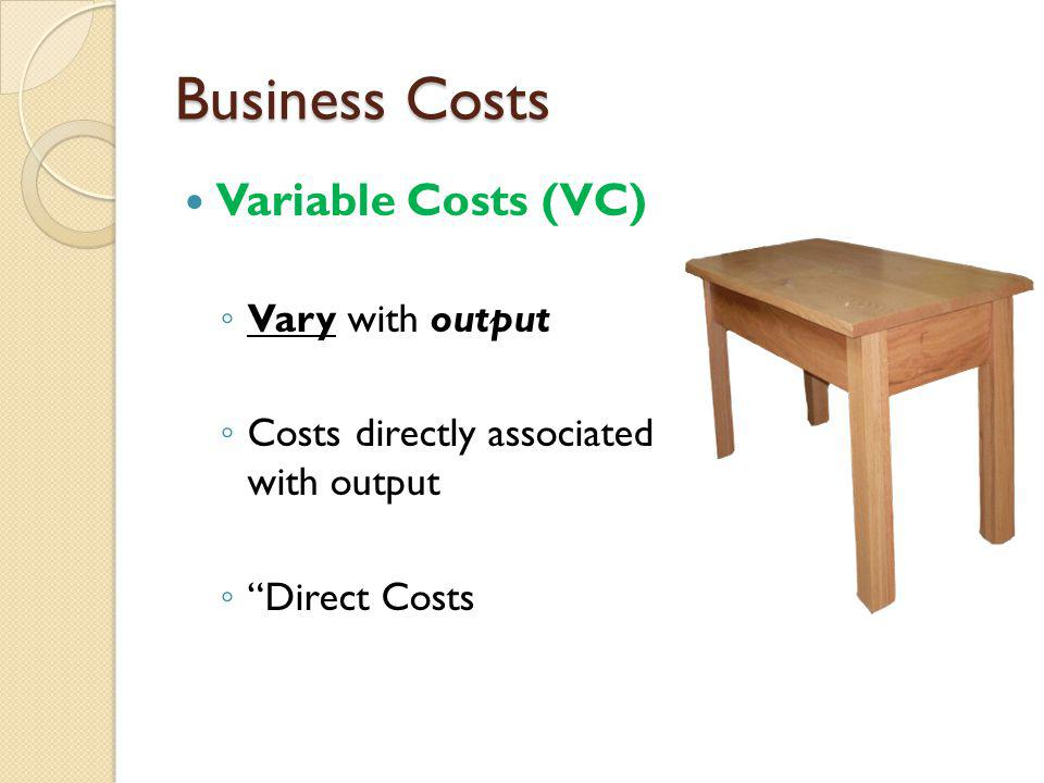 Business Costs Variable Costs (VC) Vary with output