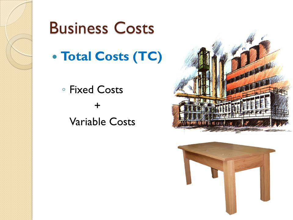 Business Costs Total Costs (TC) Fixed Costs + Variable Costs
