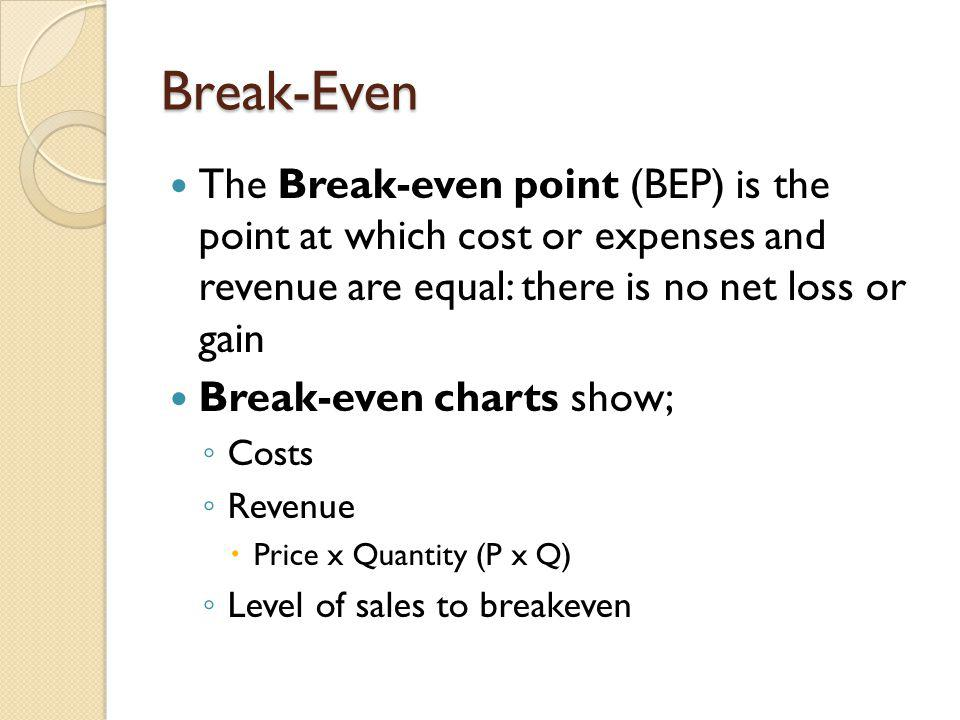 Break-Even The Break-even point (BEP) is the point at which cost or expenses and revenue are equal: there is no net loss or gain.