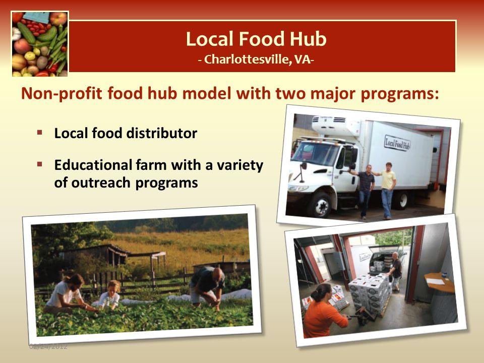 Local Food Hub - Charlottesville, VA-