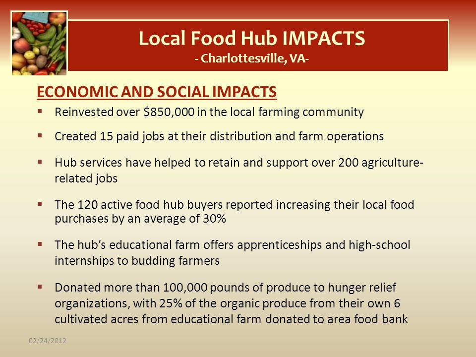 Local Food Hub IMPACTS - Charlottesville, VA-