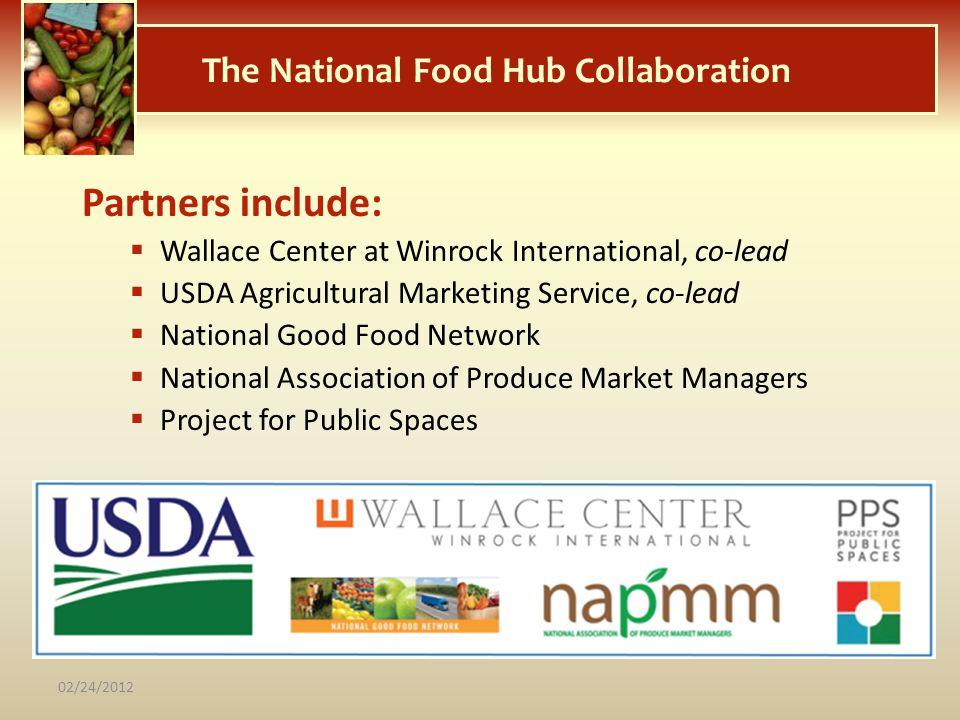 The National Food Hub Collaboration