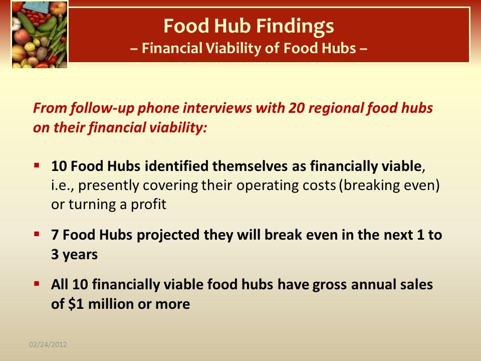 Food Hub Findings – Financial Viability of Food Hubs –