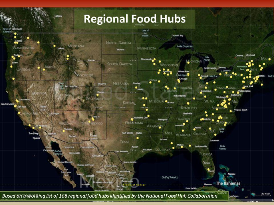 Regional Food Hubs
