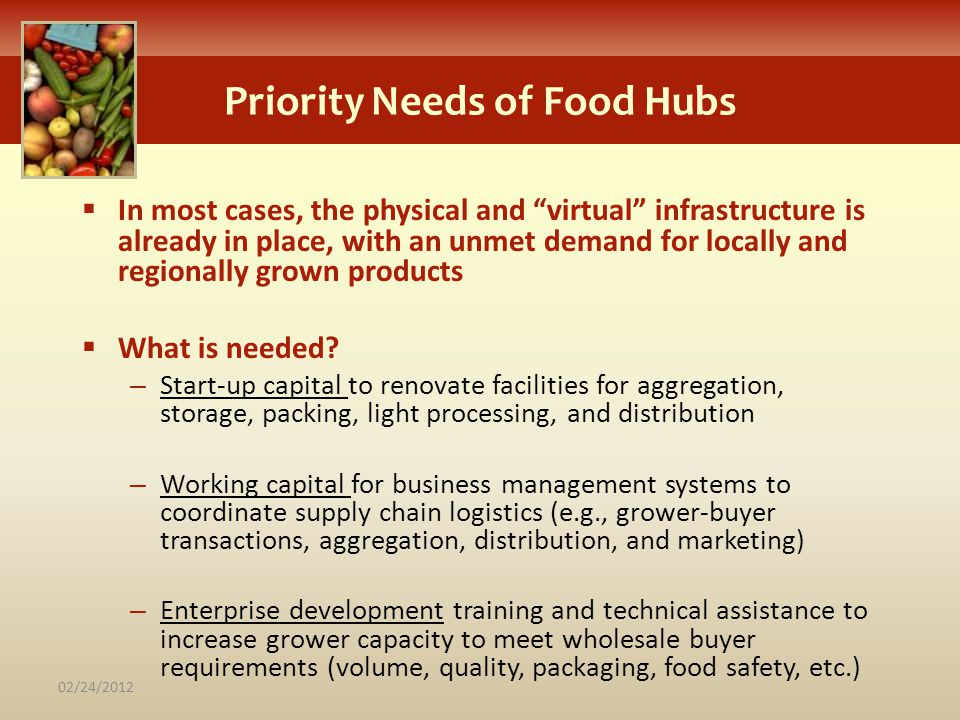 Priority Needs of Food Hubs