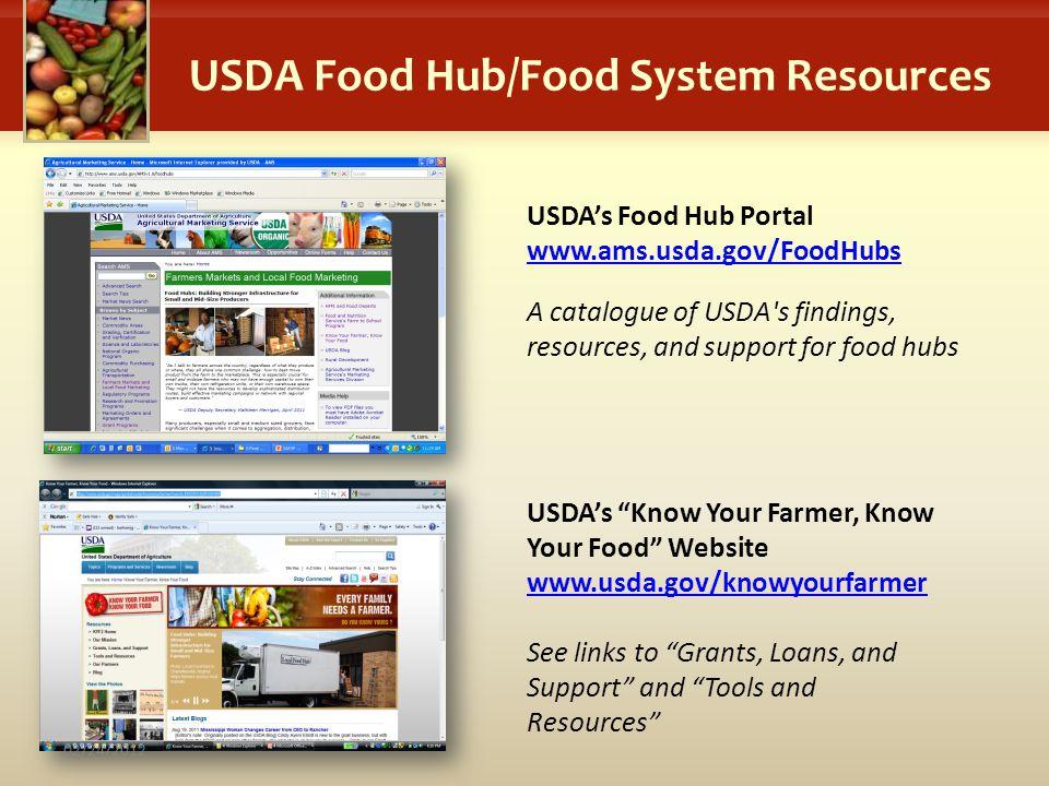 USDA Food Hub/Food System Resources