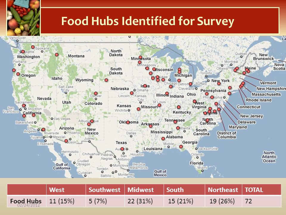 Food Hubs Identified for Survey