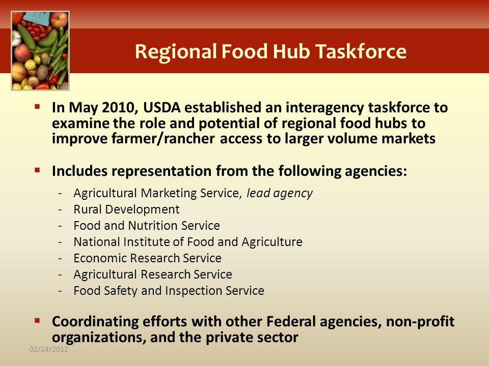 Regional Food Hub Taskforce