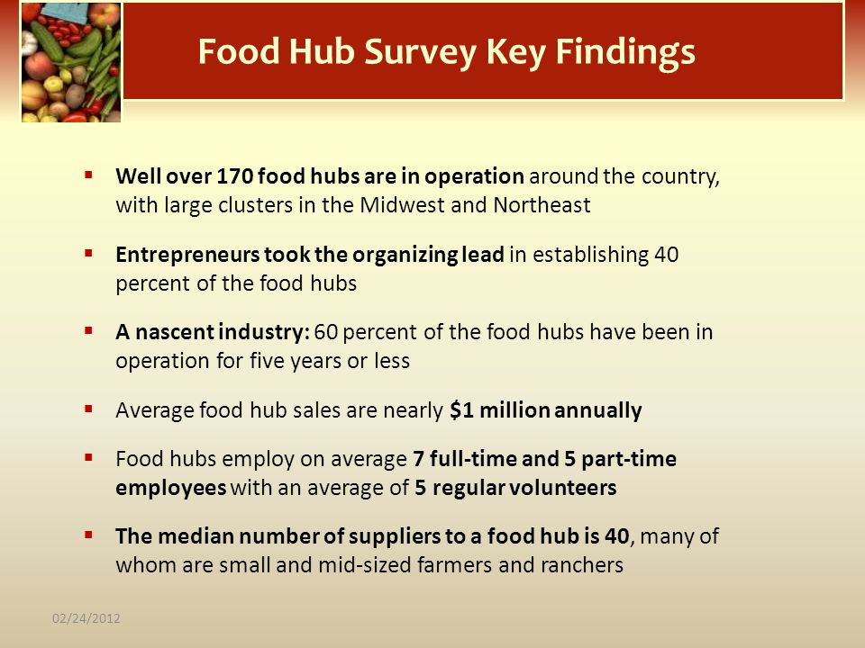 Food Hub Survey Key Findings
