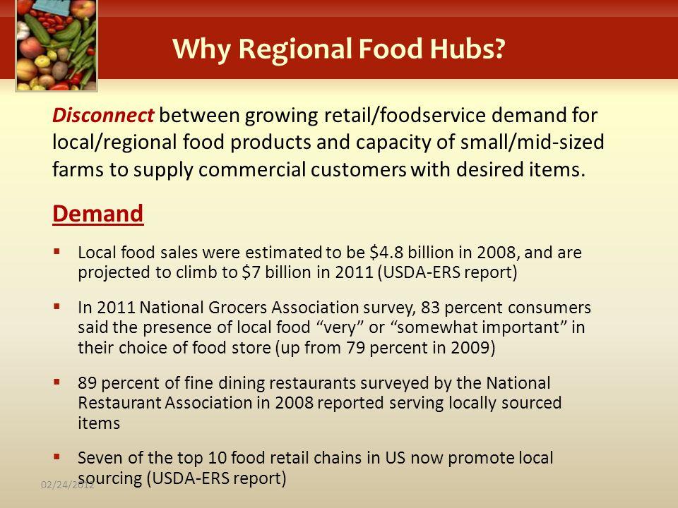 Why Regional Food Hubs Demand