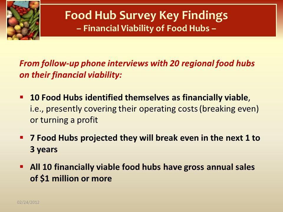Food Hub Survey Key Findings – Financial Viability of Food Hubs –