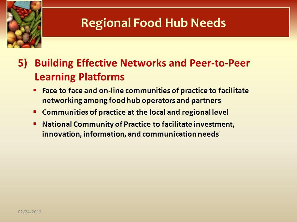 Regional Food Hub Needs