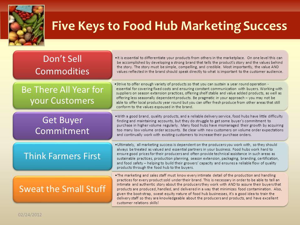 Five Keys to Food Hub Marketing Success