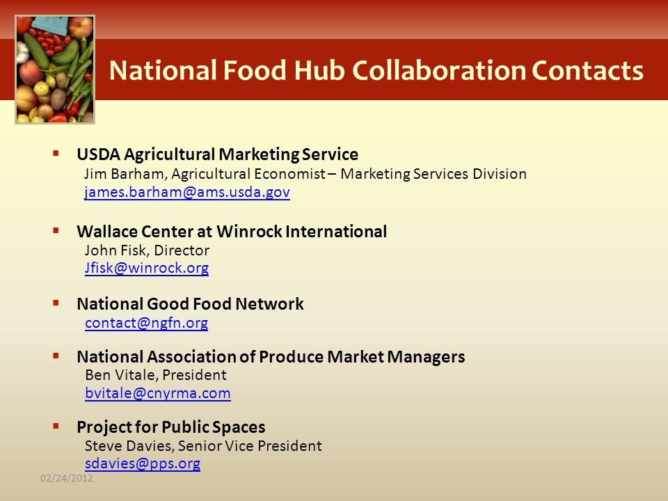 National Food Hub Collaboration Contacts
