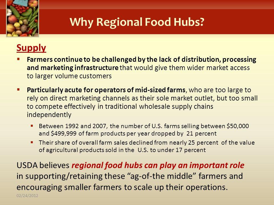 Why Regional Food Hubs Supply