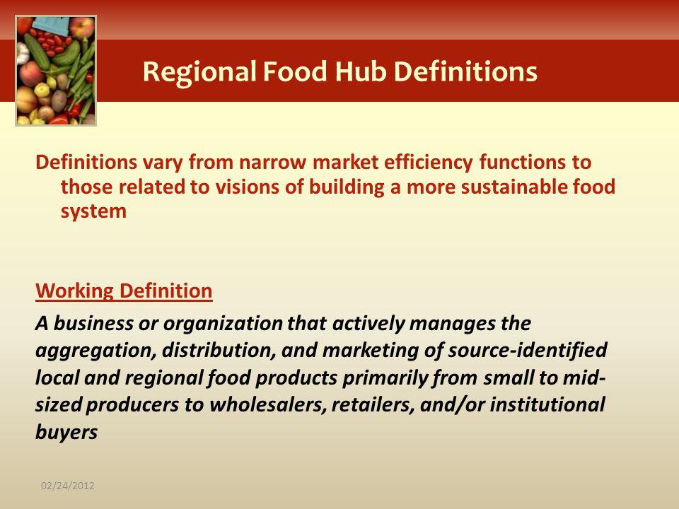 Regional Food Hub Definitions