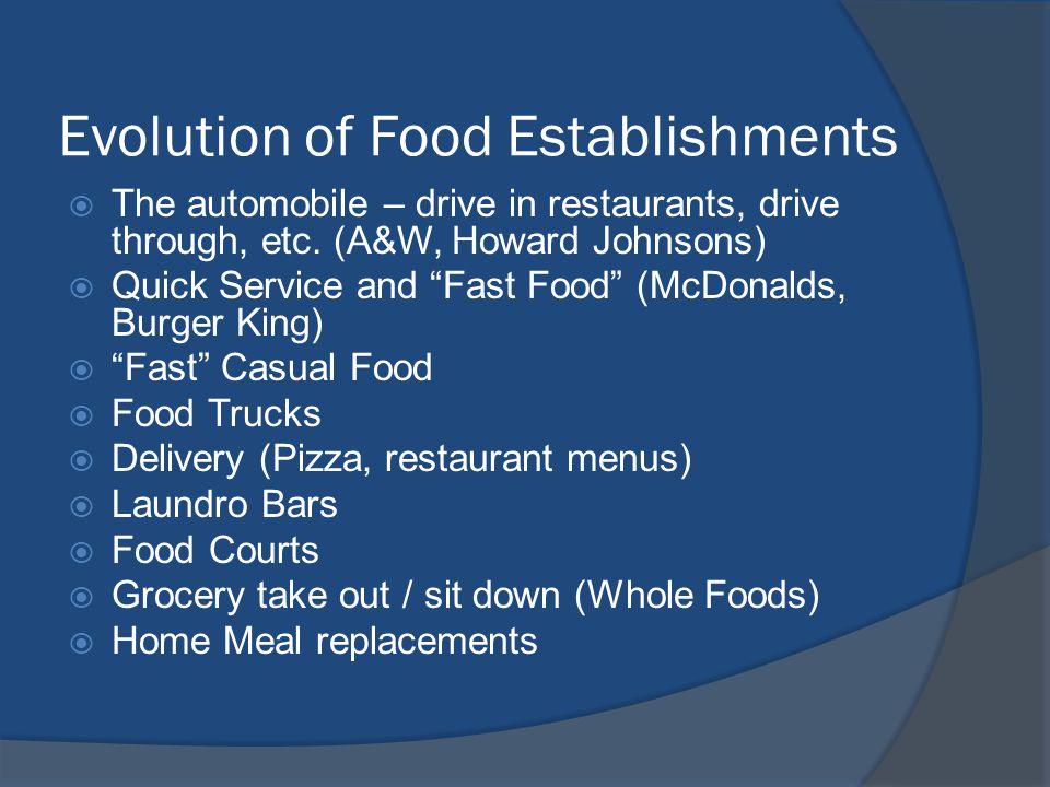 Evolution of Food Establishments