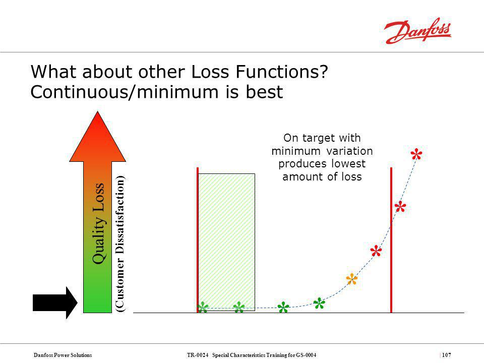 What about other Loss Functions Continuous/minimum is best