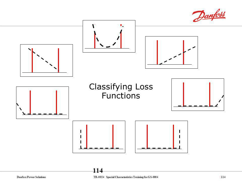 Classifying Loss Functions