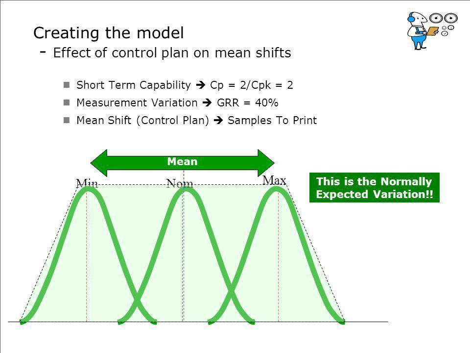 Creating the model - Effect of control plan on mean shifts