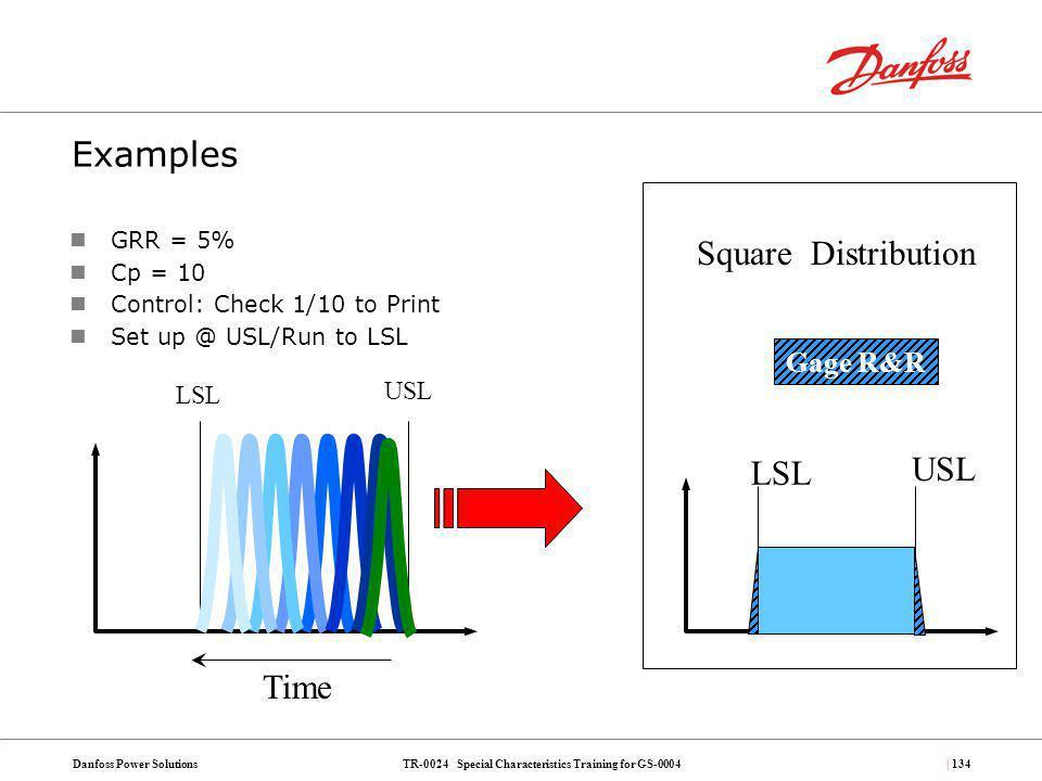 Examples Square Distribution USL LSL Time Gage R&R USL LSL GRR = 5%