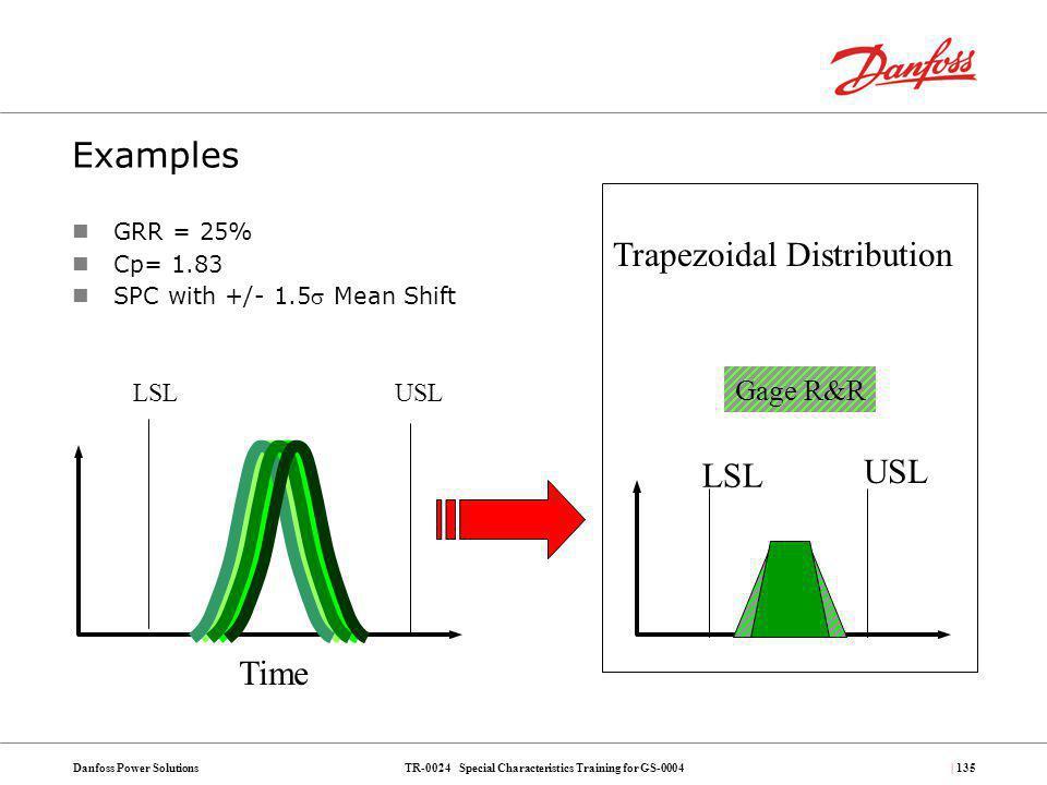Trapezoidal Distribution