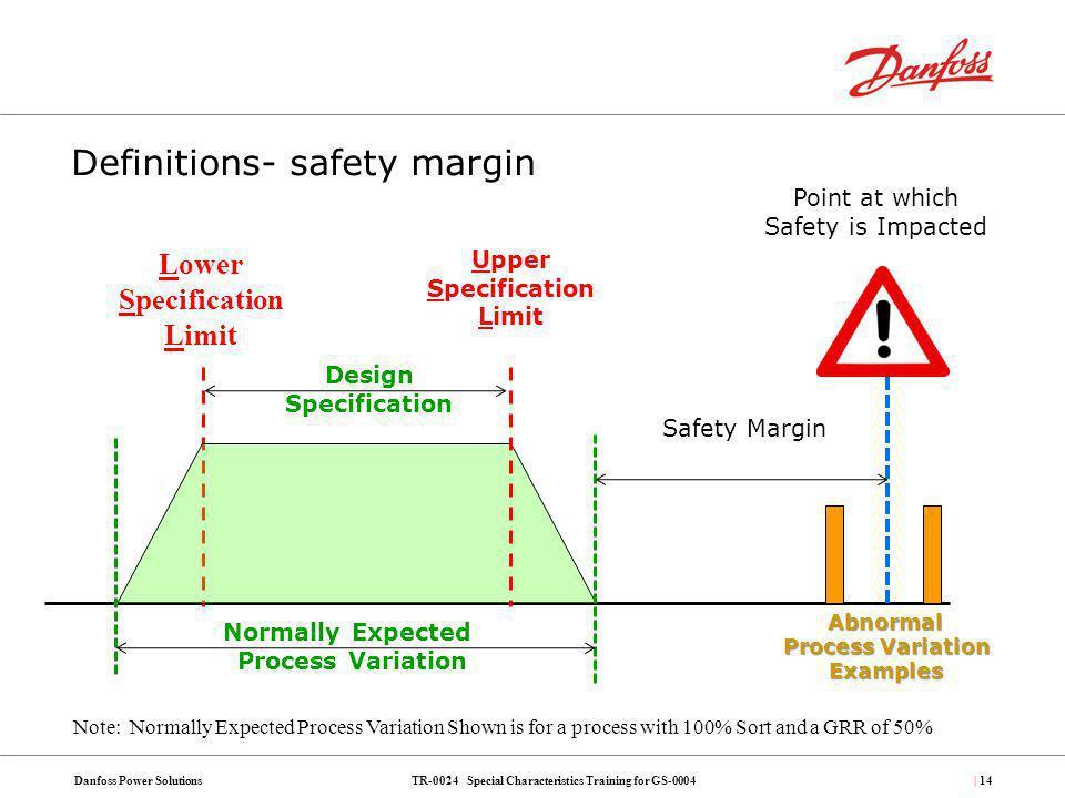 Definitions- safety margin