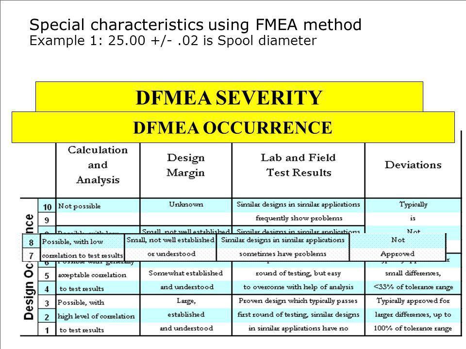 DFMEA SEVERITY DFMEA OCCURRENCE