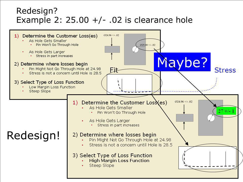 Redesign Example 2: 25.00 +/- .02 is clearance hole